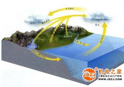 地表水环境质量监测事权上收 推动仪器行业发展